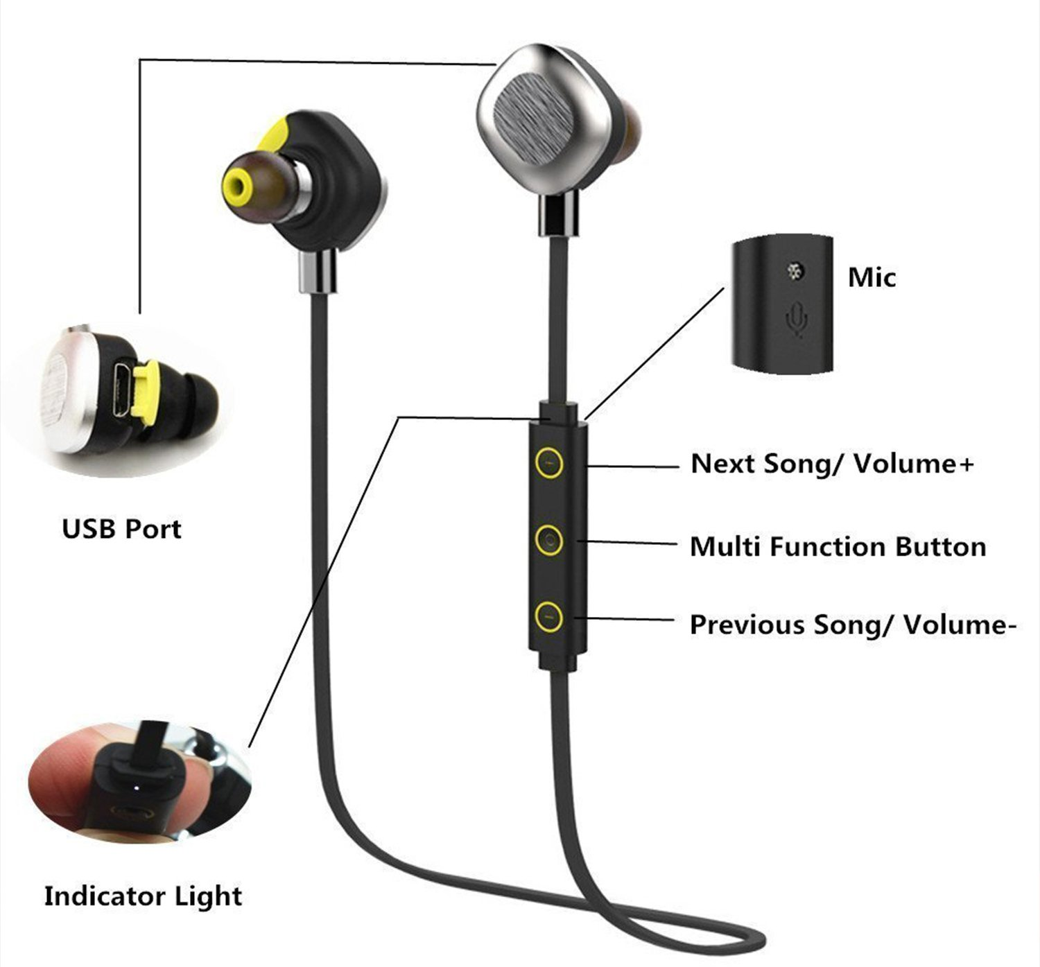 Boat Rockerz 250 In Ear Bluetooth Headphones With Mic Headset Circuit Diagram Electronics