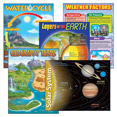 TREND enterprises, Inc. T-38929 Earth Science Learning Charts Combo Pack, Set of 5