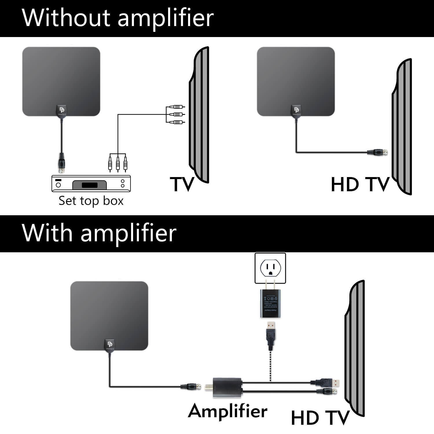 Novopal Updated Version Indoor Hd Digital Tv Antenna Aerial Wiring Diagram How To Split An Over The Air Signal 6080 Miles Long Range Support 4k 1080p With Amplified Booster Hdtv Antennas
