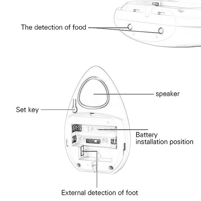 Lorenlli Ajuste Secrui KR-WD51 433 MHz Alarma de detección ...