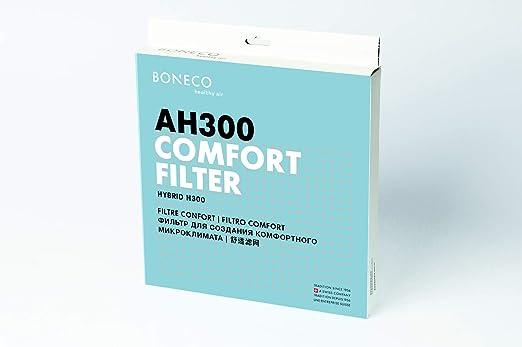 Boneco AH300 - Filtro de Confort para H300 y H400 Hybrid ...