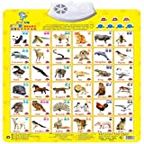Wall Chart,NACOLA Baby Early Education Audio Digital Learning Chart Preschool Toy, Sound Toys For Kids-Animal