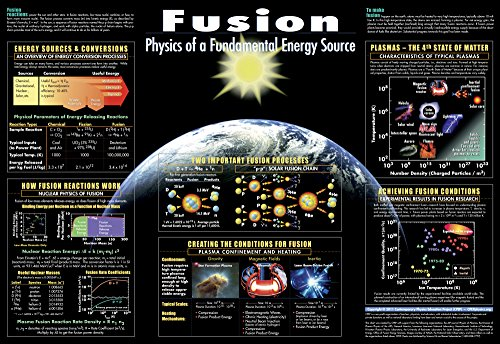 21 Fusion - 8