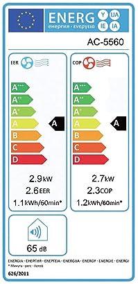 Tristar AC-5562 – Aire acondicionado portátil, capacidad de enfriamiento 3000 frigorías, función calefacción: 334.77: Amazon.es: Hogar