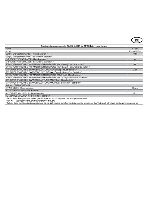Neuheit Exklusiver Einbau Elektrobackofen 60cm Autark Modellreihe