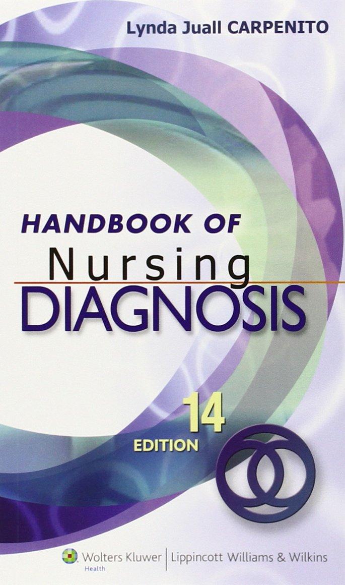 family health promotion nursing diagnosis