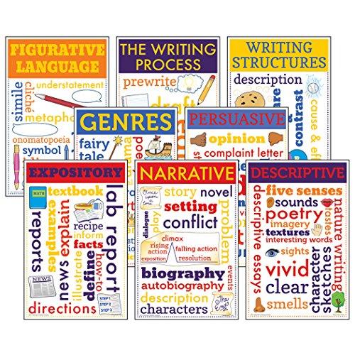 Set Process Writing Poster - McDonald Publishing MC-CC3106 Writing Chatter Charts Set, Set of 8