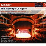 Mozart:the Marriage of Figaro