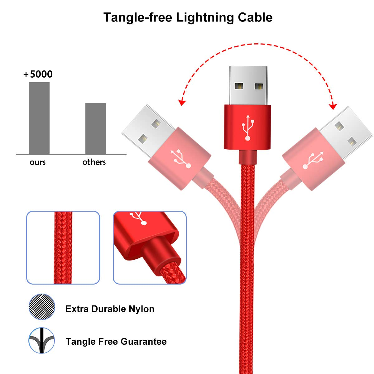 5FT 3PACK Red 5FT 3Pack Phone Charger Nylon Braided Charging Cable Cord USB Cable Charger Compatible with Phone XS MAX XR X 8 7 6s 6 Plus SE 5S 5C 5