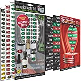 electric panel labels - Combo Deal - Magnetic Toolbox Labels plus our best