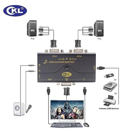 VGA KVM Switch 2 Puertos + Kits de Cable + USB 2.0 HUB Soporte de Audio