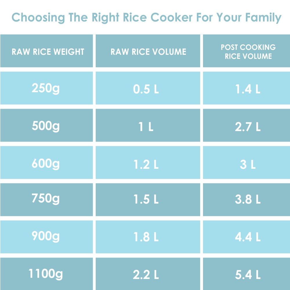Buy Prestige Prwo 18 2 700 Watts Delight Electric Rice Cooker With Wiring Diagram Together Aluminium Cooking Pans Online At Low Prices In India