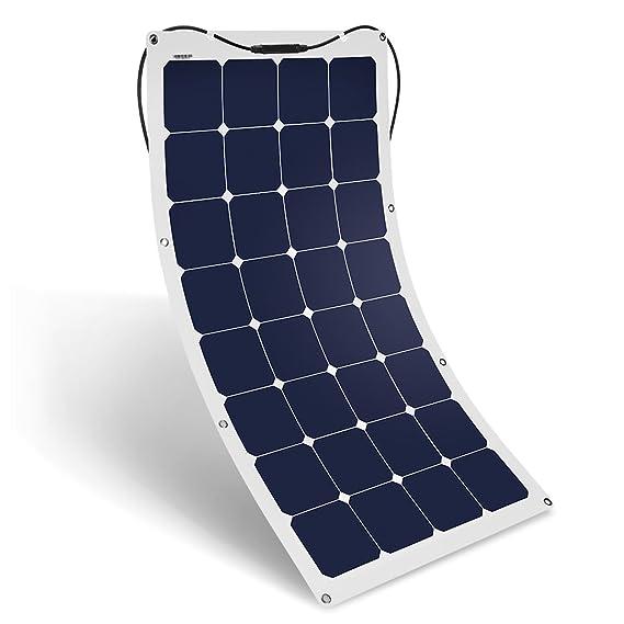 Suaoki Solar Panel Review