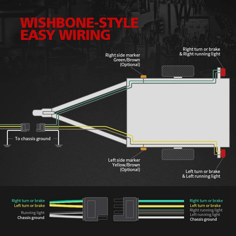 Amazon.com: MICTUNING Trailer Wiring Harness Extension Kit - 4 Pin 25 Feet  Male and 6 Feet Female Connector, 18 AWG Color Coded 4-Way Flat Wires for  Under or Over 80 Inches Wide Trailers: Automotive   Wishbone Trailer Wiring Harness Diagram      Amazon.com