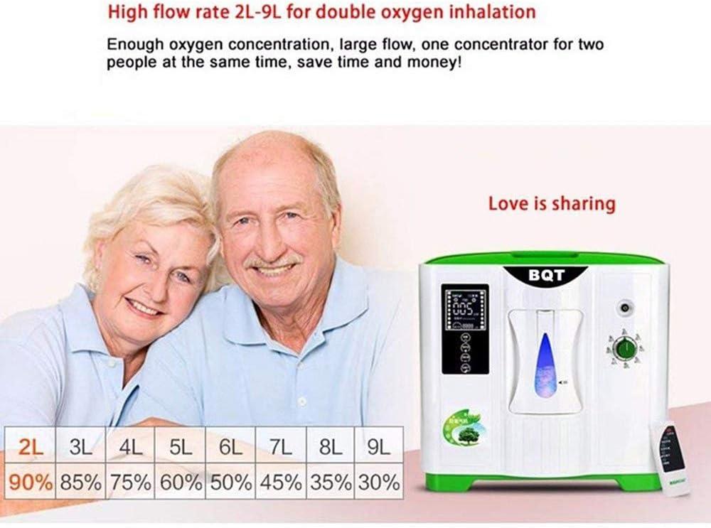 Purificador De Aire Portable Oxígeno Concentrador Generador 2-9L ...