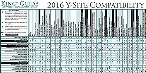 iv compatibility chart: 2016 king guide to y site compatibility of critical care