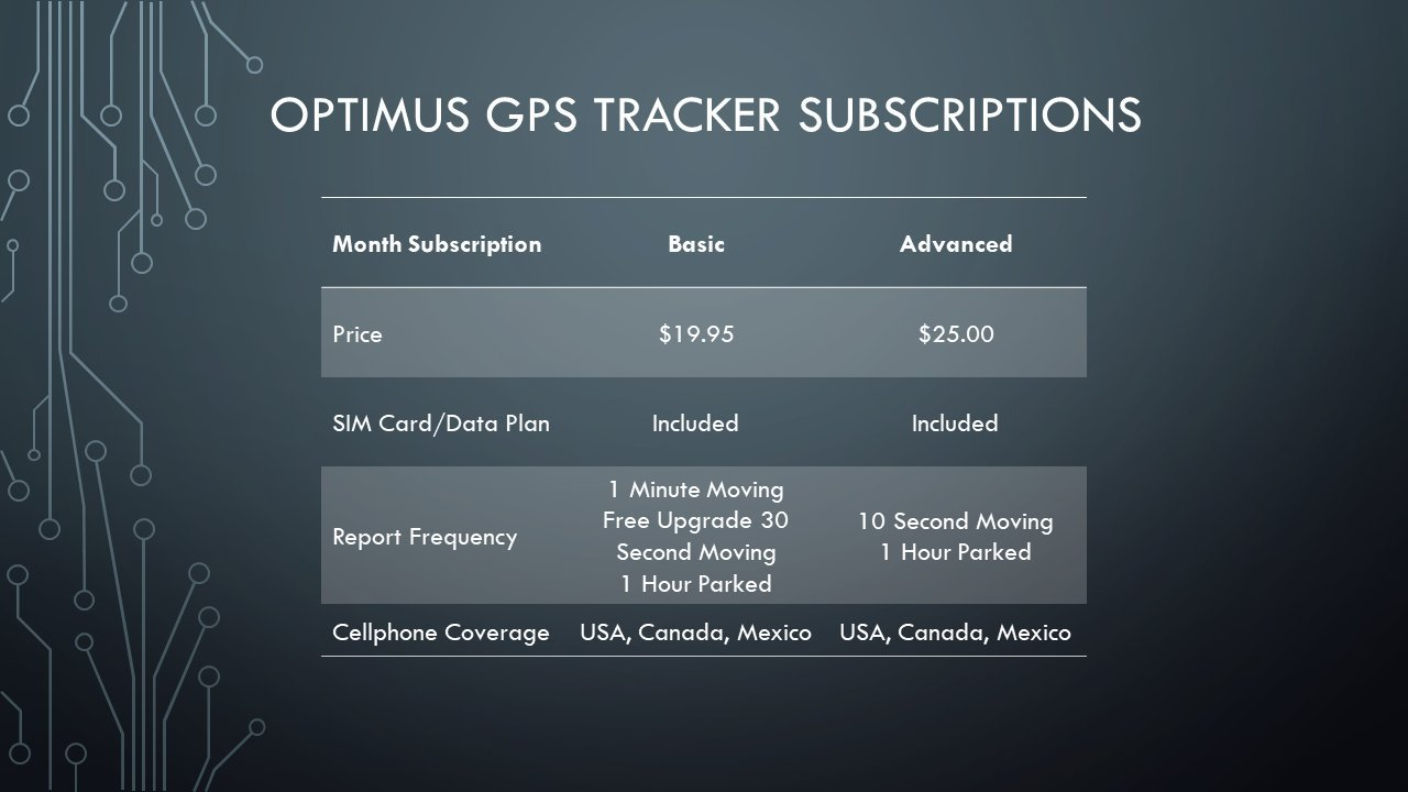 GPS Tracker - Optimus 2.0 Bundle with Twin Magnet Case by Optimus Tracker (Image #4)