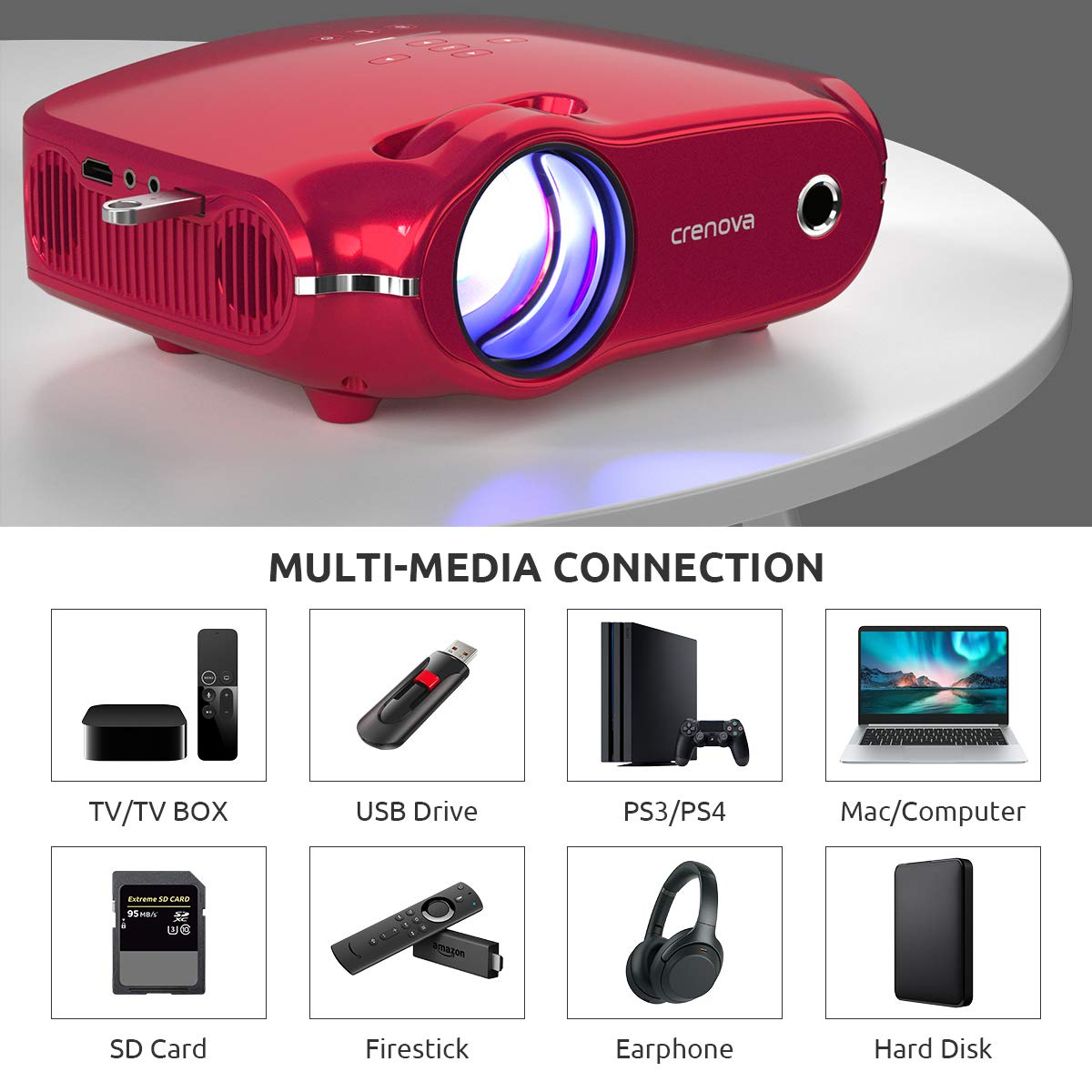 Projector, Crenova Upgraded Home Video Projector, Portable Mini Movie Projector with 3200 Lux, 200'' Display, Work with PC, Fire Stick, HDMI, PS4, TV Box, VGA, TF, AV, USB for Home Theater/Outdoor/Game by crenova (Image #8)