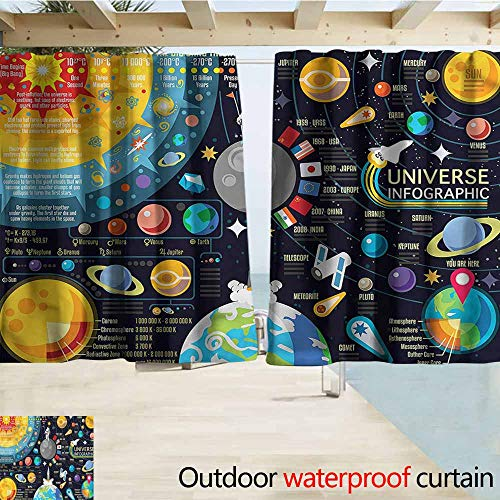 Beihai1Sun Thermal Insulated Blackout Curtains Outer Space Pluto Mars and Venus Drapes for Outdoor Decor W72x72L Inches