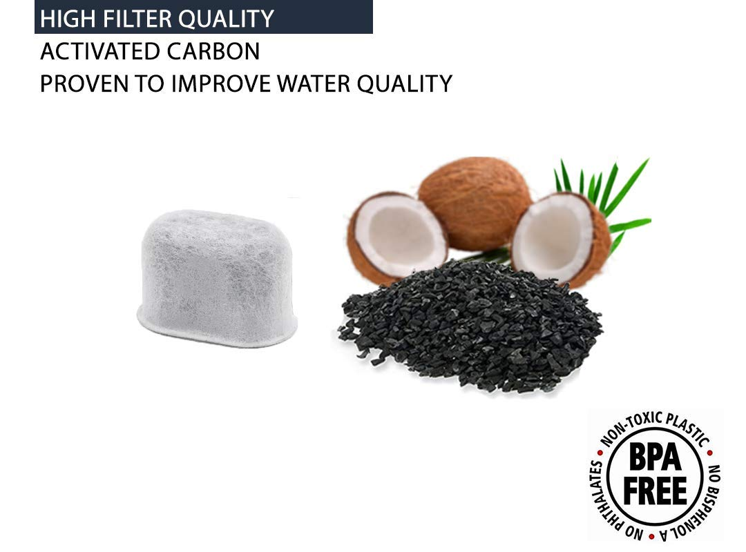 Premium Replacement Charcoal Water Filter fits All Keurig Machines 24