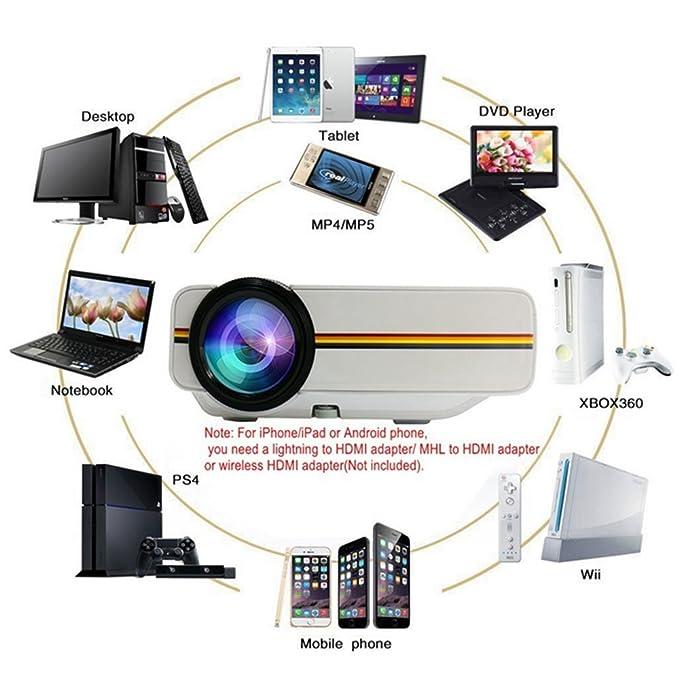 yg400 LED Mini video proyector portátil 1200 luminoso eficiencia ...