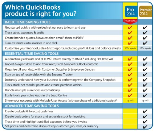 Blank Invoice Quickbooks Pro    User Pc Amazoncouk Software Invoice Template Word Download Pdf with Excel Invoice Template Download Excel  Sample Of Rent Receipt Excel
