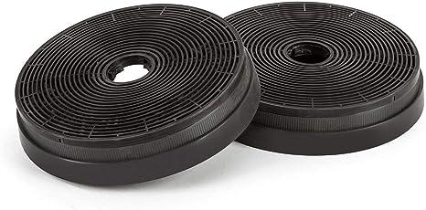 Klarstein Filtro de carbón activado para campanas extractoras Zarah/Zelda/Zola/Balzac/Aurica de Klarstein: Amazon.es: Grandes electrodomésticos