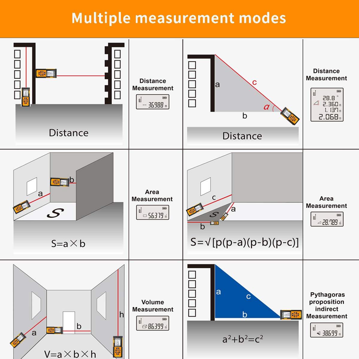 Telemetro Laser Distanziometro, Morpilot 60M Misuratore di Distanza con Tabella di Destinazione&Occhiali Rafforzati, Misuratore Laser Portatile con il Modo di Pythagorean,Distanza,Area,Volume