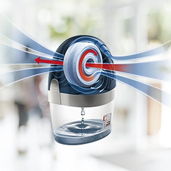 Ceresit Aero 360° Luftentfeuchter, Gerät: Amazon.de: Baumarkt