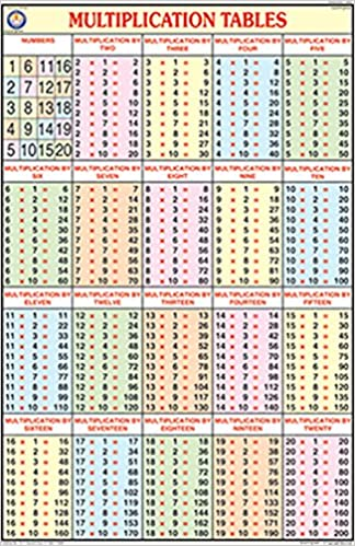 Worksheet Table From 2 To 20 buy multiplication tables chart 50x75cm book online at low prices in india reviews ratings