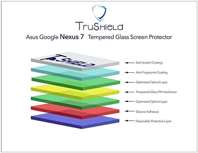 Asus Google Nexus 7 Screen Protector Tempered Glass Package