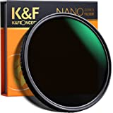K&F Concept 77mm Fader ND Filter Neutral Density Variable Filter ND2 to ND32 for Camera Lens NO X Spot,Nanotec,Ultra-Slim,Wea