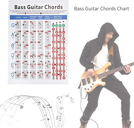 practice chords school for home classrooms Guitar students fingering bass 4-String wall sticker design Bass Chords Chart durable Guitar Chords Chart