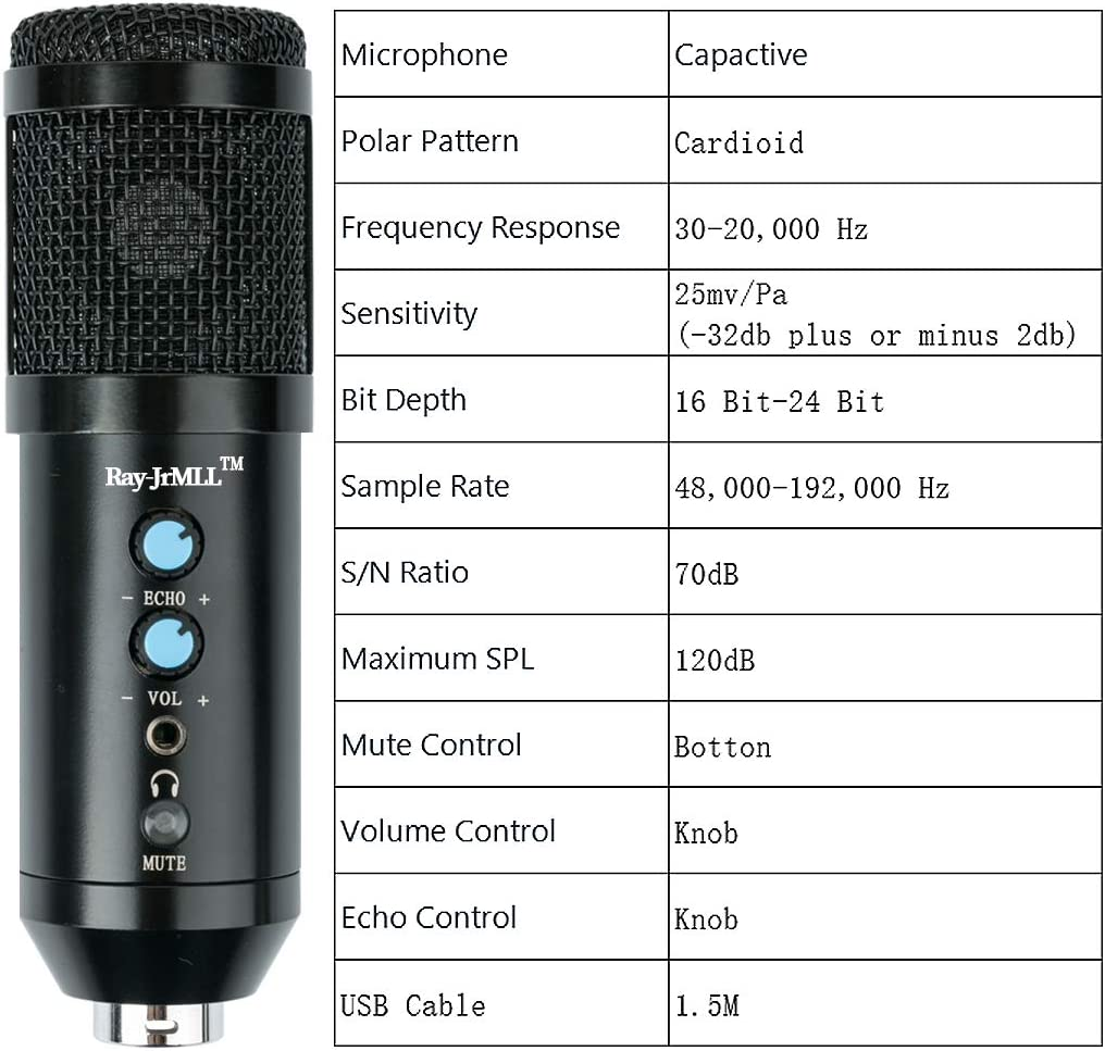 Recording Noise-Canceling Microphone for Computer Podcast LiveStreaming with Mute Key USB Microphone Kit with Tripod Stand for PC//Laptop//Mac Great for Gaming Echo//Volume Control Black