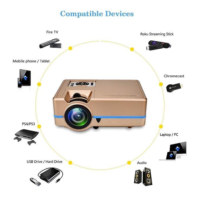 JIANG BREEZE Micro proyector, portátil, Inteligente, móvil ...