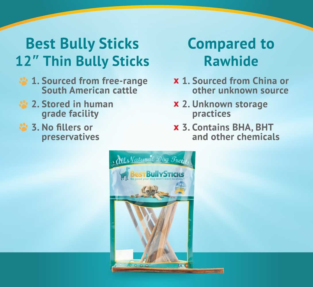 12 Inch Thin Odor Free Bully Sticks - 50 Pack by Best Bully Sticks
