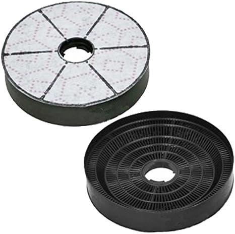 Spares2go - Filtro de aire de carbono para campana extractora Indesit (85 unidades, 2 unidades): Amazon.es: Grandes electrodomésticos