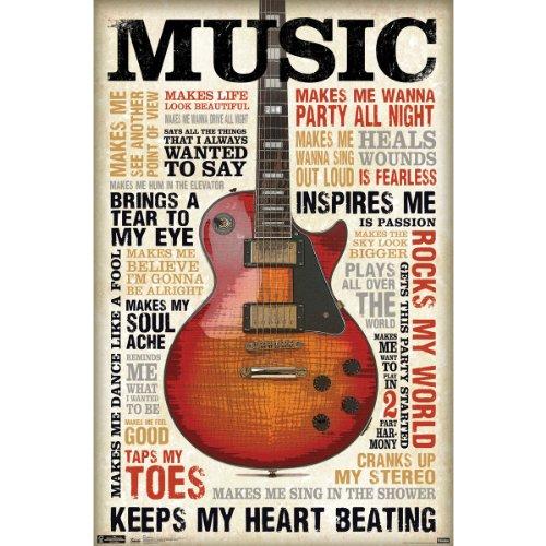 Guitar Chord Poster Amazon