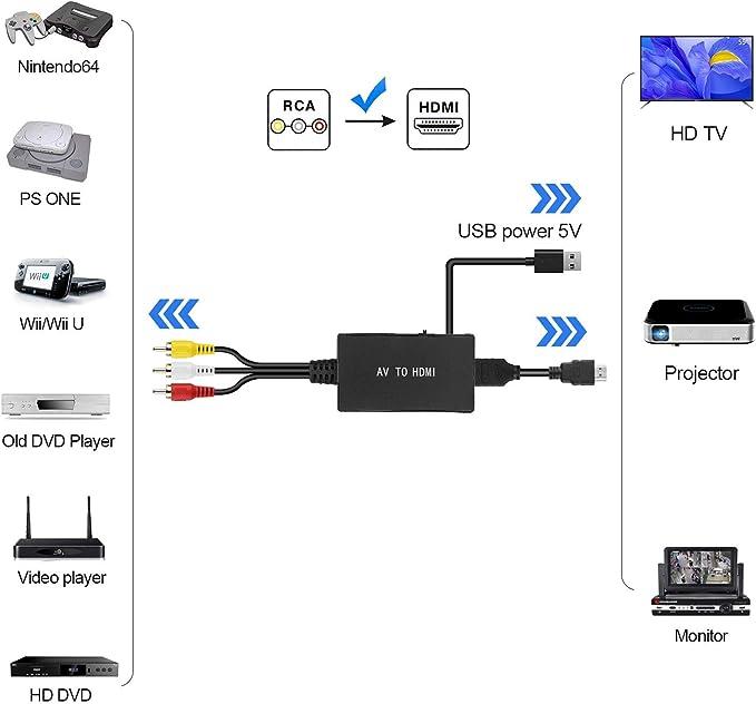 3,5-mm-Audioausgangsadapter Multifunktions-HD-Videokonverter Kompatibel mit Telefonpad zu HDTV-Projektormonitor RAYROW HDMI VGA-Adapterkonverter f/ür Pad Digitaler 4-in-1-HDMI//VGA//PD