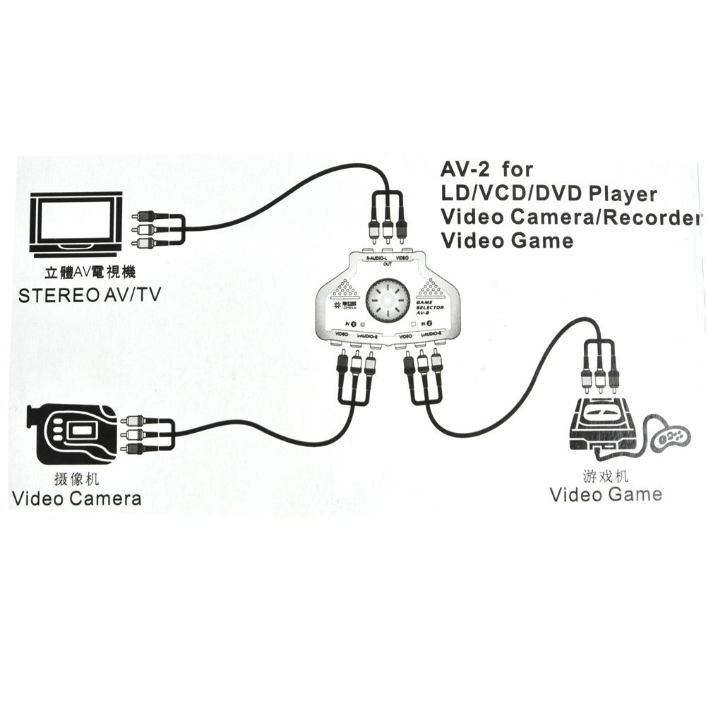 Optimal Shop 2 Way Audio Video Switch Selector Box Circuit Diagram Camera Splitter With Rca Cable For Vcd Dvd Recorder Game Computers