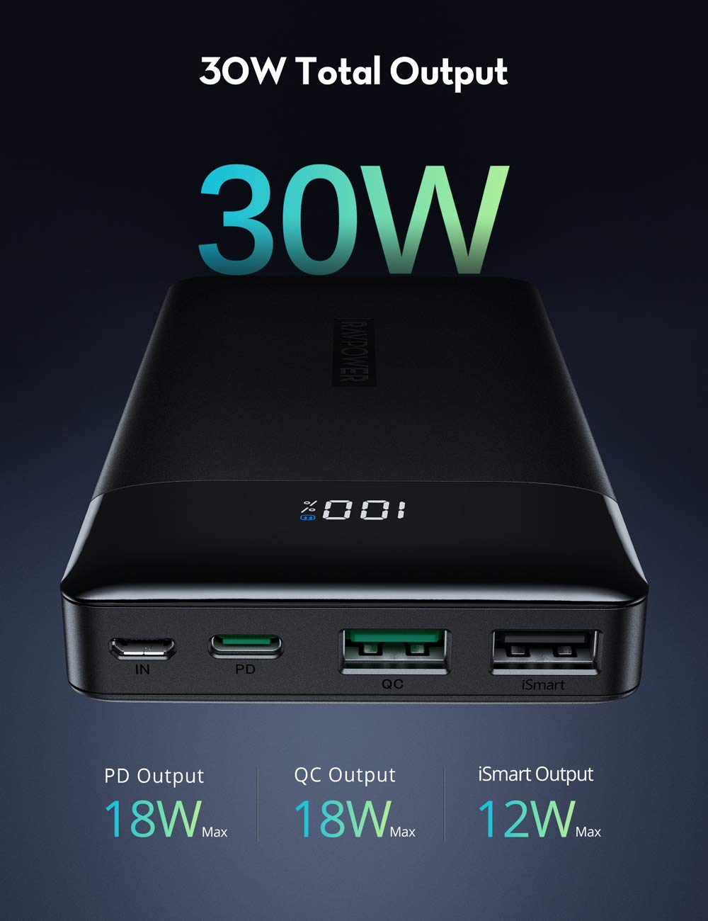 Ultra Compact Phone Charger Compatible with iPhone Xs X 8 7 6 Samsung Galaxy S9 Note 9 iPad Tablet RAVPower 30W High-Speed Tri-Output with LED Display PD 3.0 15000mAh Power Bank Portable Charger