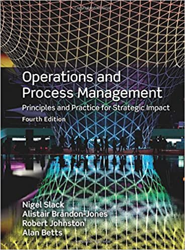 Book Operations and Process Management