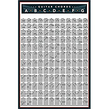Amazon Guitar Chords Poster Size 24 X 36 By Poster