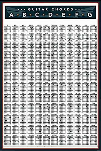 Amazon.com: Poster DNOVING Stylish Art Print Guitar Chords Chart ...