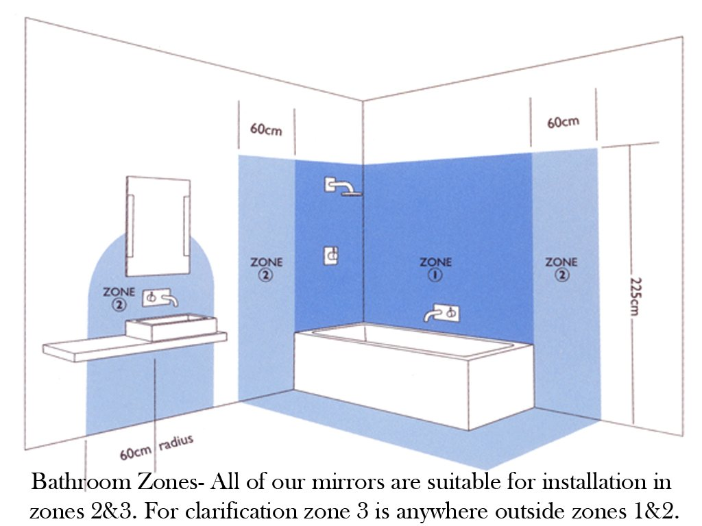 Bathrooms are ided into four zones 1 2 and 3 outside zone - Aster Led Illuminated Battery Mirror For Bathroom 390mm X 500mm Amazon Co Uk Kitchen Home