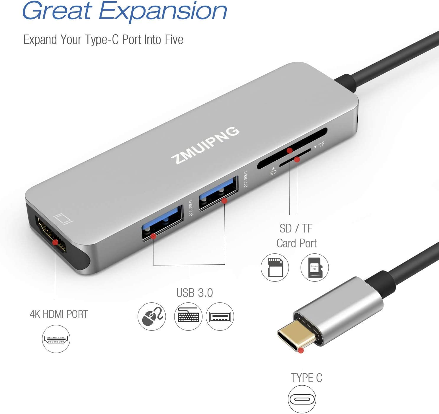 USB C Hub Adapter for Macbook Pro 2018/2019-2016,MacBook Air 2018-2019,Surface Go,5 in 1 USBC Type C Dongle with 4K HDMI, 2 USB 3.0 Ports,SD/Micro SD ...