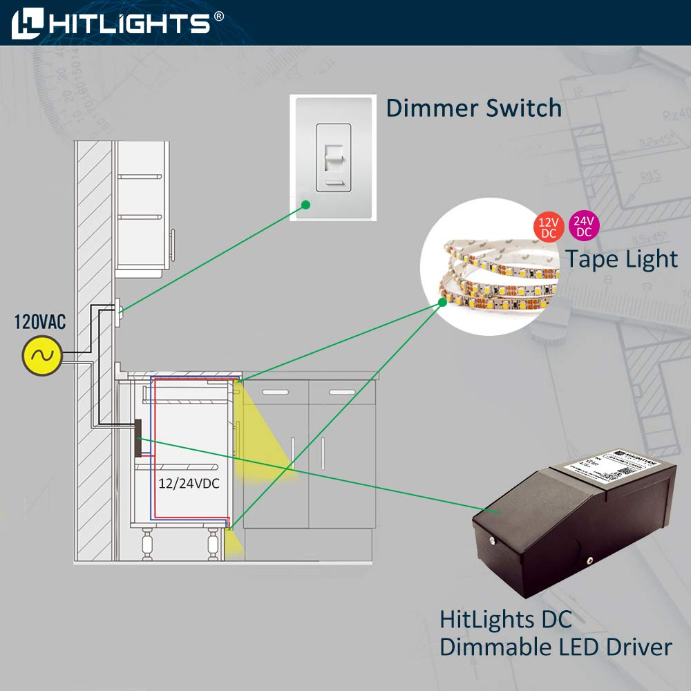 HitLights 60 Watt Dimmable Driver, Magnetic, for LED Light Strips - 110V AC-12V DC Transformer. Made in the USA. Compatible with Lutron and Leviton by HitLights (Image #7)