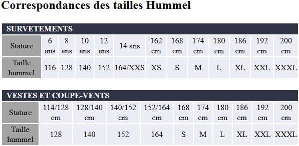 Hummel Classics Sac /à Dos