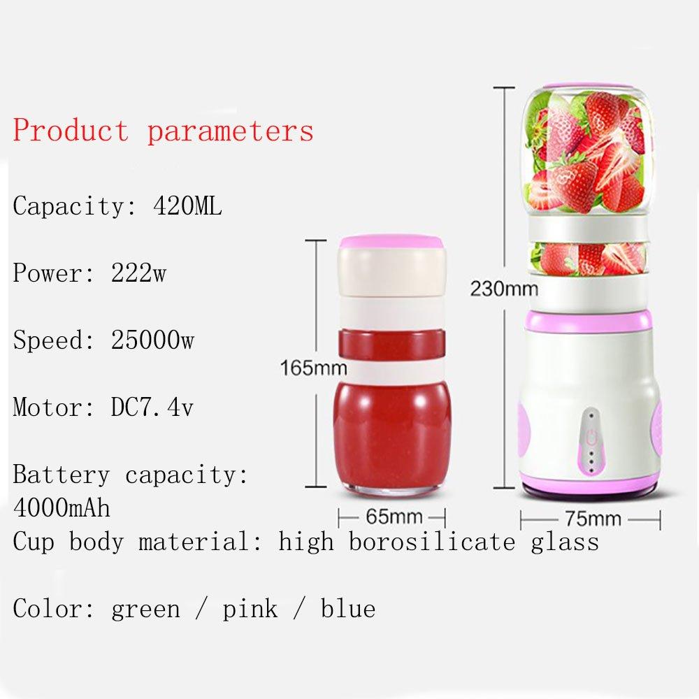 DULPLAY Smoothie maker, Licuado de frutas eléctrico, Licuadora ...