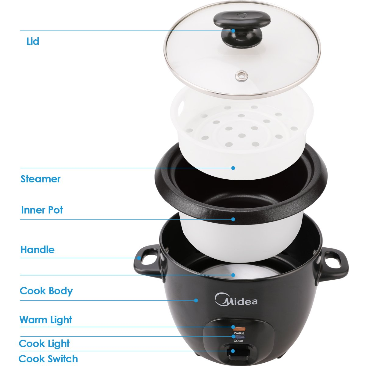 Midea 3-Cup (Cooked),1.5 Cup (Uncooked) Small Rice Cooker with Food Steamer (MRC173-B), Black by MIDEA (Image #6)